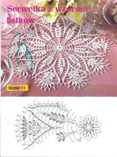 bearded wheat motif doily & chart Knitting PatternsKnitting For KidsCrochet PatternsCrochet Bag # Crochet Doily Diagram, Crochet Doily Patterns, Crochet Mandala, Crochet Chart, Thread Crochet, Filet Crochet, Crochet Motif, Crochet Designs, Knit Crochet
