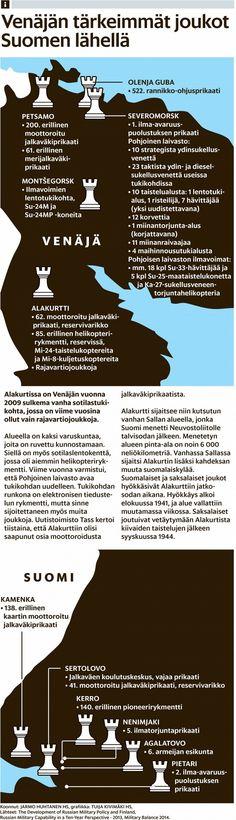 Sotavoima lisääntyy Suomen lähialueilla – Mikä on Venäjän seuraava siirto? - Eduskunta - Kotimaa - Helsingin Sanomat