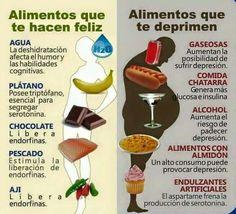 Ojo ......checa bien esta infografia. Tu salud es primero y si hay alimentos que te hacen daño.