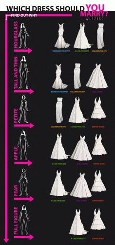 What style wedding dress suits your body shape