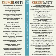 """Churches which teach Christianity and eliminate """"churchianity"""" are Great!"""