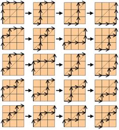 Catalan number Fun Math, Math Games, Maths, Golden Ratio Rectangle, Group Theory, Prime Numbers, Geometry Pattern, Math Humor