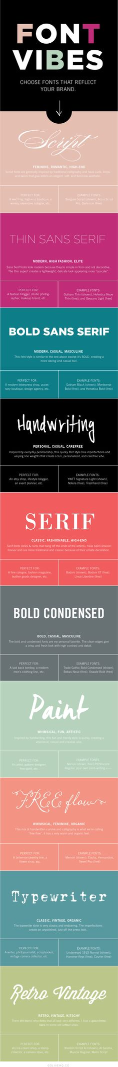 How To Choose Fonts That Reflect Your Brand.