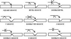 Image result for groove weld