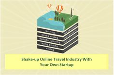 With almost 10% year-over- year growth, the online travel industry is definitely a luring area to beginwith for aspiring entrepreneurs. In 2015 alone, more than 148 million online travel booking h…