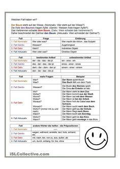 Perfekt von schwachen Verben   Arbeitsblätter, Zusammenfassung und ...