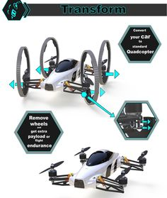 3 in one; car, quadcopter and hybrid