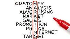 Marketing Plan Elements: Situational Analysis