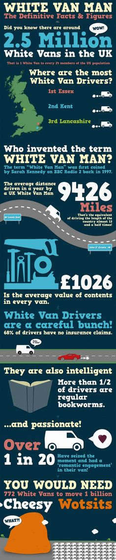 Infographics - Where are the most white van drivers in the UK