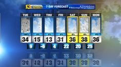 17 Best 7 day weather forecast for Beckley, WV images in