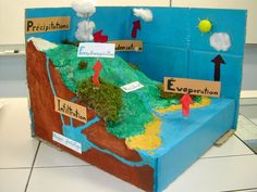 how to make a water cycle model