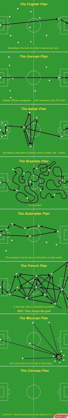 diferenças estratégicas futebolísticas mundiais: