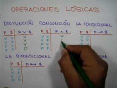 Unidad I: Nociones de Lógica