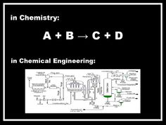 Chemical Engineers are Universal Engineers....so true! Chemical engineering is nothing like chemistry!!!