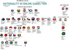 """""""Nationaly in online games tier"""" Hetalia, Brave New World, Political Science, Fun Comics, Historical Pictures, Sociology, Live Long, Online Games, Brazil"""