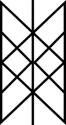 Wyrd - Wikipedia, the free encyclopedia