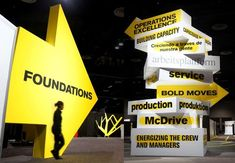 Directional Signage Tower for Corporate Events Event Branding, Corporate Event Design, Event Signage, Directional Signage, Wayfinding Signage, Signage Design, Environmental Graphic Design, Environmental Graphics, Display Design