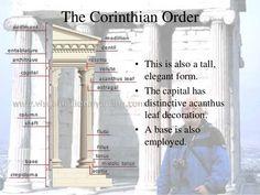 The Corinthian Order Corinthian Order, Leaf Decoration, Ancient Greek Architecture, Architrave, Building Exterior, Acanthus, Art Nouveau, Journals, Greece