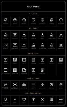 glyph-tattoo-ideas More