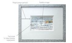 Calcul de la marge du passe-partout pour encadrer un tableau