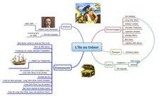 Exemples de cartes mentales pour résumer un livre, etc. Robert Louis Stevenson, Learn French, Box, Projects To Try, Novels, Language, Teacher, Mindfulness, Feelings