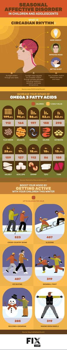 Did you know that children can feel the effects of Seasonal Affective Disorder differently than adults do? Here is a guide to help your children deal with SAD this winter!