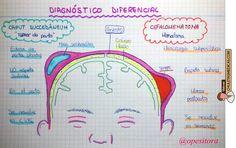 Resultado de imagen para cefalohematoma subaponeurotico