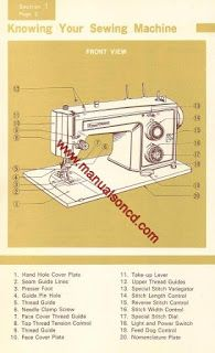 Kenmore 158.1410 Sewing Machine Instruction Manual.  Covers Models: 158.1410  47 pages of great information.  Great diagrams!  Here are just a few examples of what's included in this manual:  * Identifying parts. * Threading your machine. * Winding bobbin. * Tension control. * Using feet and attachments. * Cleaning feed dogs and shuttle. * Machine Lubrication. * Parts list. * Much more!