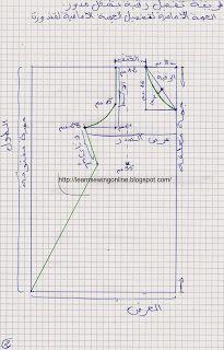 الدرس الثالث في تعليم الخياطة   تعلم الخياطة اون لاين