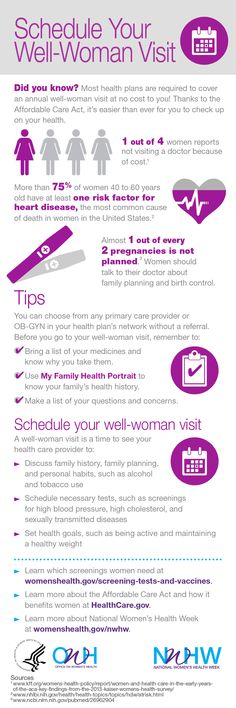 Celebrate #NationalWomensHealthWeek by scheduling your well-woman visit - Infographic