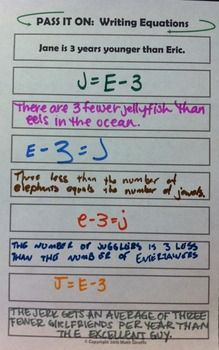 Translating words into equations card sort secondary math similar ideas fandeluxe Image collections
