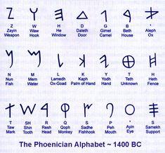 The Phoenician Alphabet, circa 1400 BC.