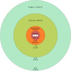 I wish more people understood space. I take my personal bubble VERY seriously.