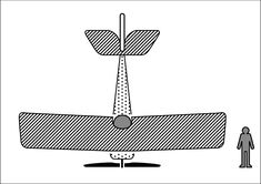 Nieuport 17 - Tactile Images Encyclopedia Visual Learning, Graphics, Army, Image, Gi Joe, Graphic Design, Military, Charts, Armies