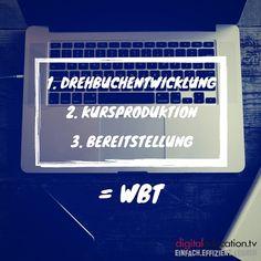 3 Schritte zur #Entwicklung eines #WBTs — digitaleducation.tv - einfach.effizient.lernen mit Video-Trainings in SCORM