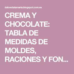 CREMA Y CHOCOLATE: TABLA DE MEDIDAS DE MOLDES, RACIONES Y FONDANT.