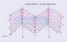 Zigzagdeken (riple) - rechte zijkant - Wieke