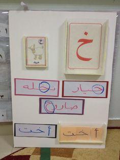 وسيله للاحرف  ١- اضع الحرف المطلوب. ٢- ٣صور لاحرف مختلفة يختار الصورة الصحيحة للحرف. ٣- يحدد الحرف في مواضع مختلفة. ٤- ع اليسار اكتب كلمة و في الجيب اليمين يرتب الكلمة .
