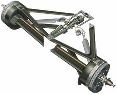 Resultado de imagem para pushrod suspension