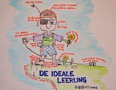 Creatief met ict - schitterende ideeën voor  verrijking PAV-lessen