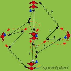 Football Coaching: pas,povratna pa na trecega ,dupli pas (zitnjak) Football Coaching: dog, back to third, double dog (granary) Soccer Dribbling Drills, Soccer Passing Drills, Soccer Training Drills, Soccer Drills For Kids, Soccer Workouts, Football Drills, Soccer Skills, Soccer Coaching, Youth Soccer