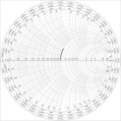 13 best latex graphics images on pinterest charts graphics and smith chart with degrees and portions of wavelength on outer circle ccuart Gallery