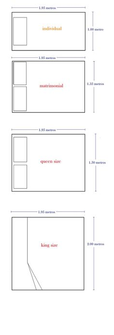 Bed sizes US, king bed size, queen bed size, single bed size ...