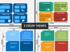 stakeholder analysis powerpoint template   stakeholder analysis, Presentation templates