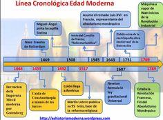60 Ideas De Baja Edad Media Edad Media Ciencias Sociales Baja Edad Media