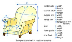 Measuring Upholstery Material  & Estimating Yardage