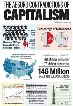 Anti Capitalism, Liberal Politics, Political Economy, Political Art, Social Democracy, Liberal Logic, Political Science, Social Science, Politicians