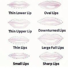 "A lil guide on how to contour ur lipshape with a lip pencil/liner I recommend the retractable waterproof lipliner from NYX Cosmetics in the color ""Natural"" My favorite lipliner and u can combine this liner with EVERY lipstick color"