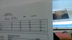 look at term 3 i mad a d and im a straight abc student and i mad on d