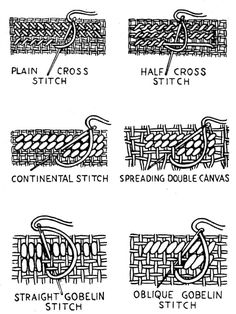 How to Needlepoint for Beginners Basic Stitches - Vintage Crafts and More